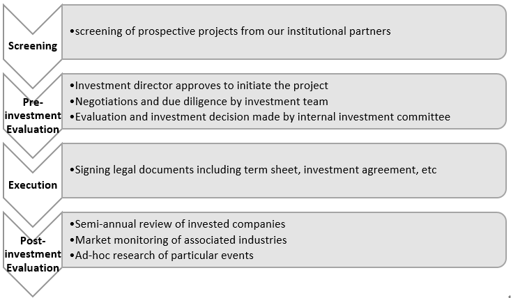 impact investment.png